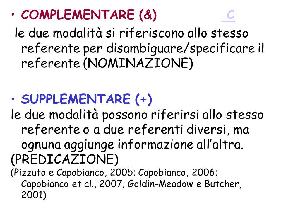 COMPLEMENTARE (&) C le due modalità si riferiscono allo stesso referente per disambiguare/specificare il referente (NOMINAZIONE)