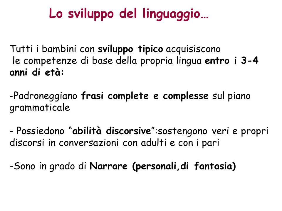 Lo sviluppo del linguaggio…