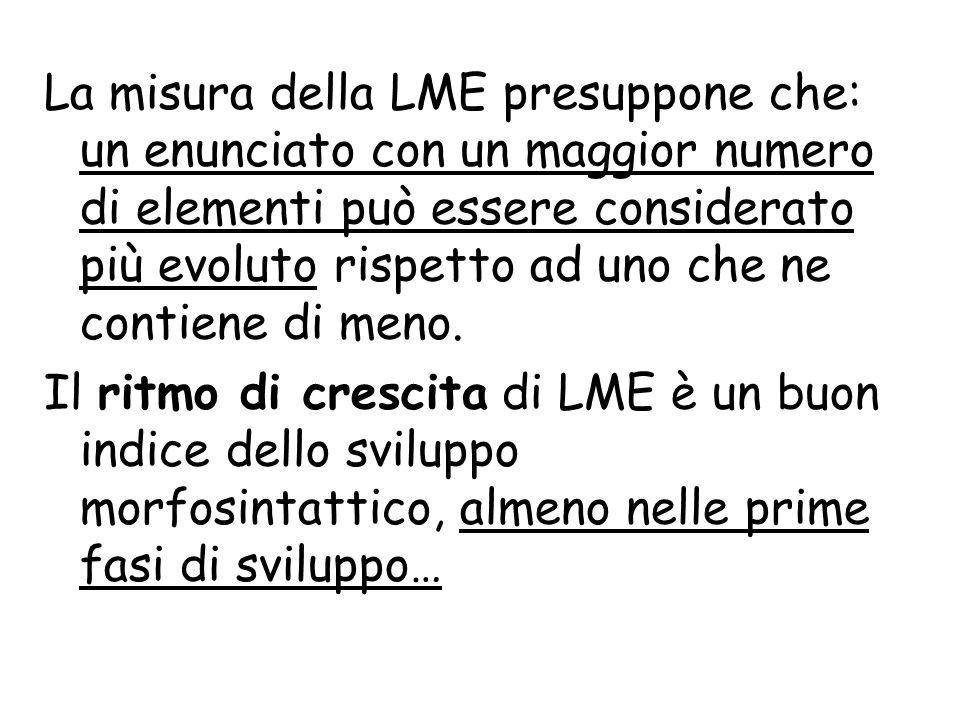 La misura della LME presuppone che: un enunciato con un maggior numero di elementi può essere considerato più evoluto rispetto ad uno che ne contiene di meno.