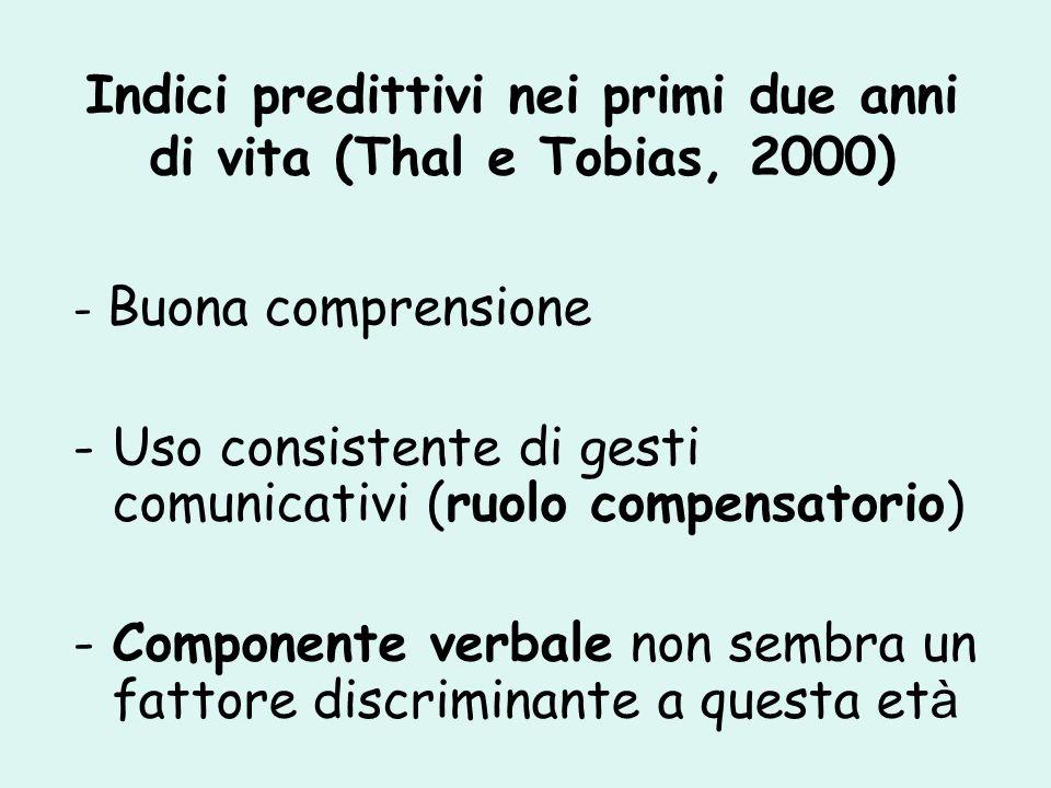 Indici predittivi nei primi due anni di vita (Thal e Tobias, 2000)