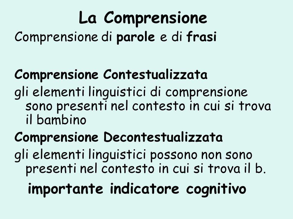 La Comprensione importante indicatore cognitivo