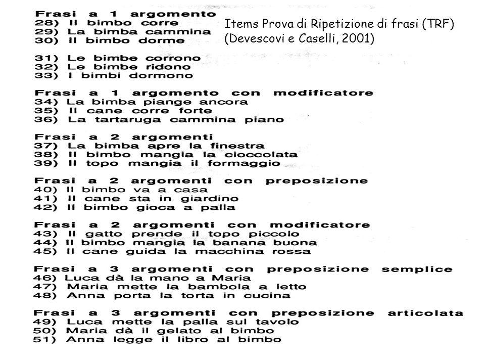 Items Prova di Ripetizione di frasi (TRF)