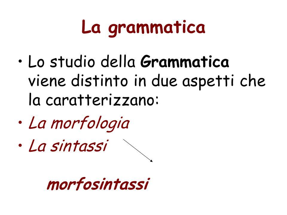 La grammatica Lo studio della Grammatica viene distinto in due aspetti che la caratterizzano: La morfologia.
