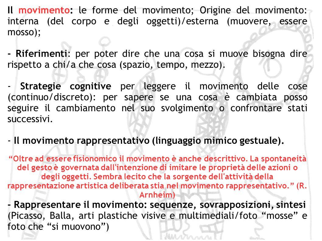 - Il movimento rappresentativo (linguaggio mimico gestuale).