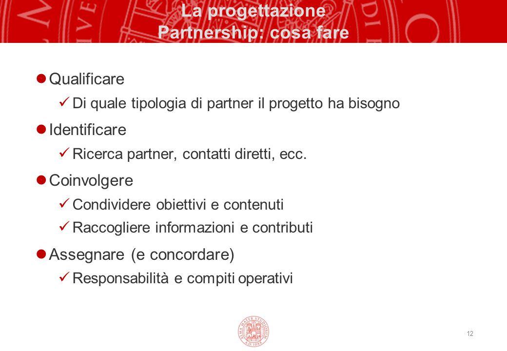 La progettazione Partnership: cosa fare