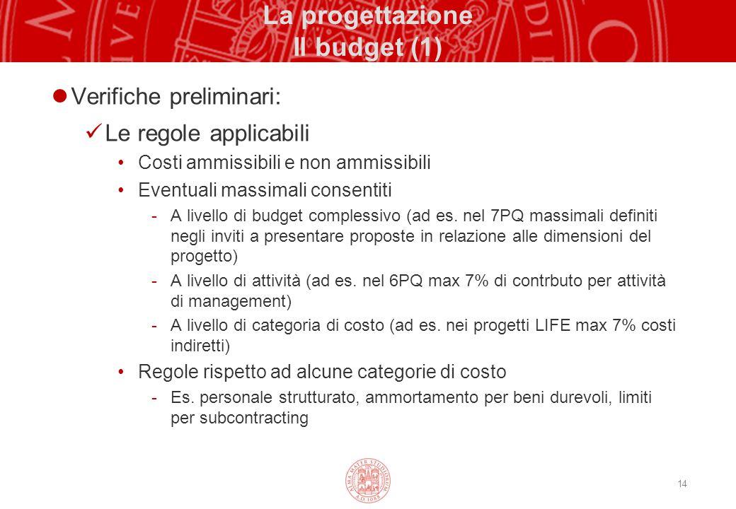 La progettazione Il budget (1)