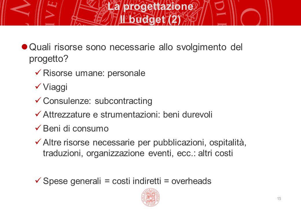 La progettazione Il budget (2)