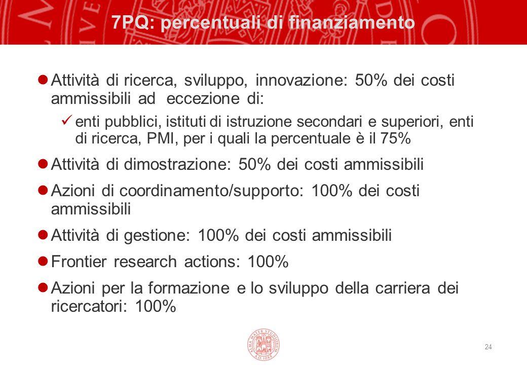 7PQ: percentuali di finanziamento