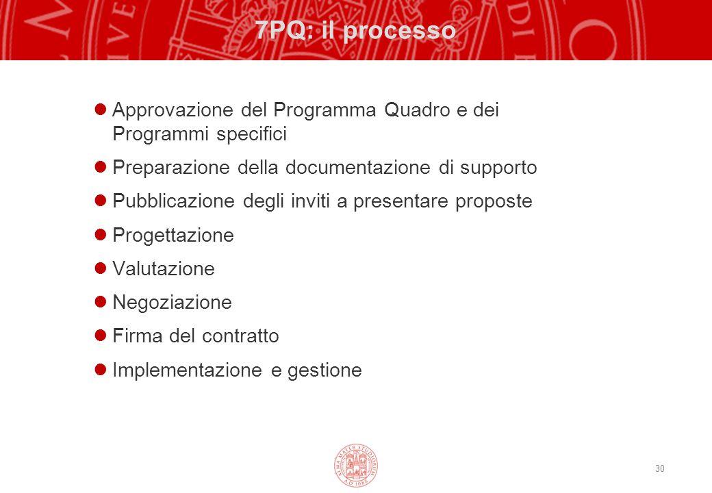 7PQ: il processo Approvazione del Programma Quadro e dei Programmi specifici. Preparazione della documentazione di supporto.