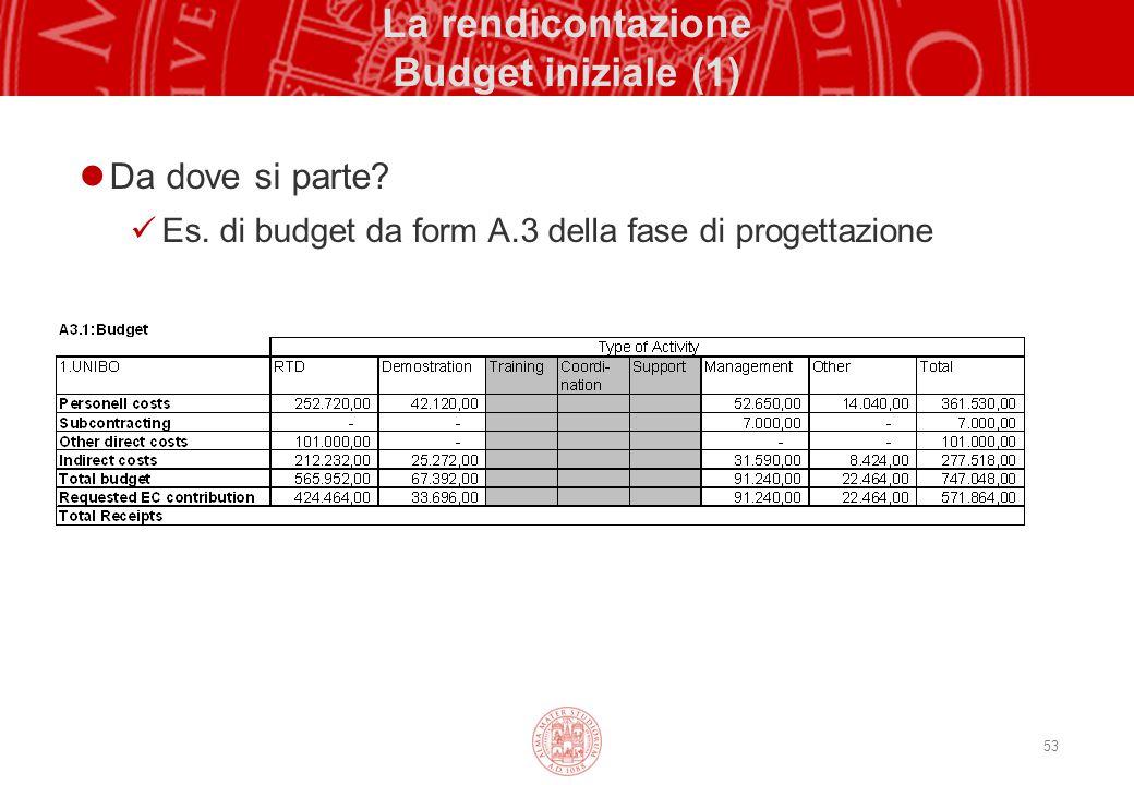 La rendicontazione Budget iniziale (1)