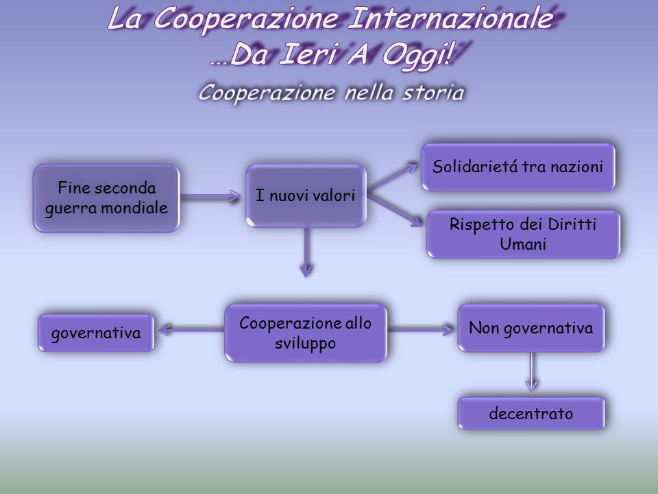 La Cooperazione Internazionale …Da Ieri A Oggi!
