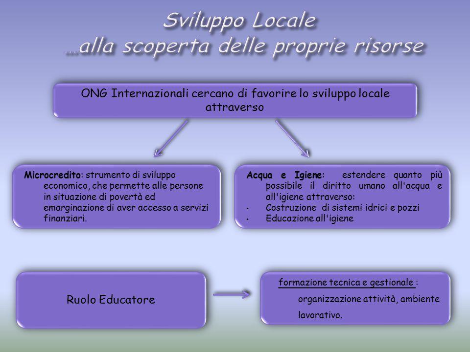 Sviluppo Locale …alla scoperta delle proprie risorse