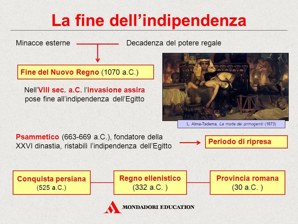 La fine dell'indipendenza