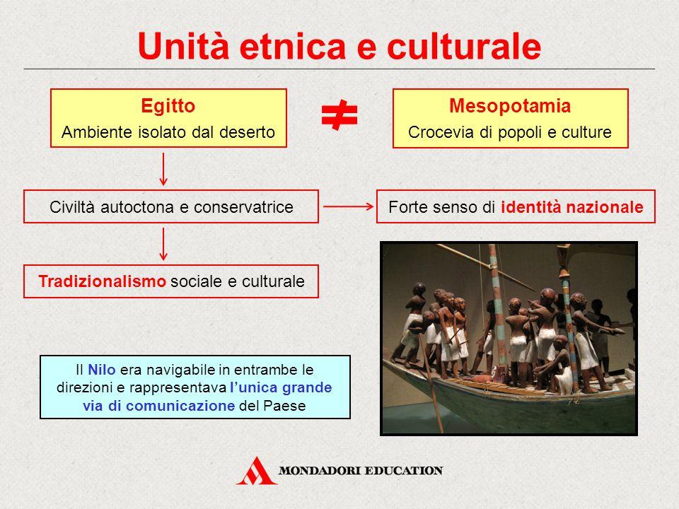 Unità etnica e culturale