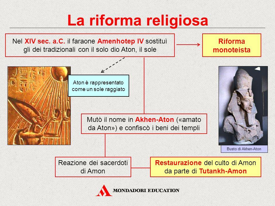 La riforma religiosa Riforma monoteista
