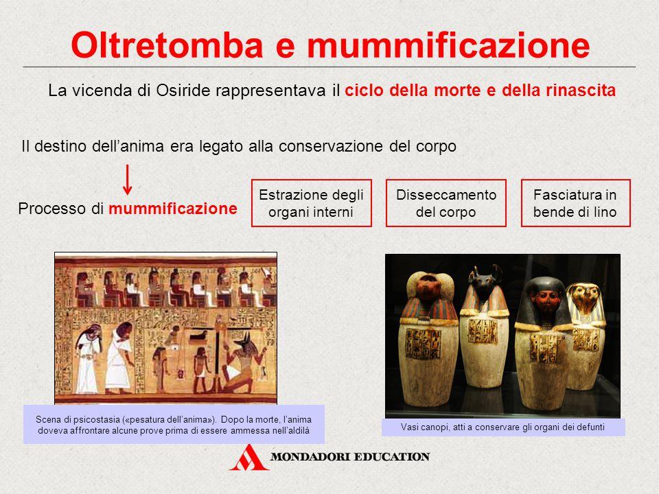 Oltretomba e mummificazione