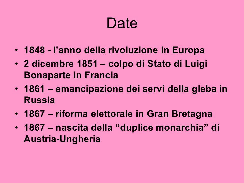 Date 1848 - l'anno della rivoluzione in Europa