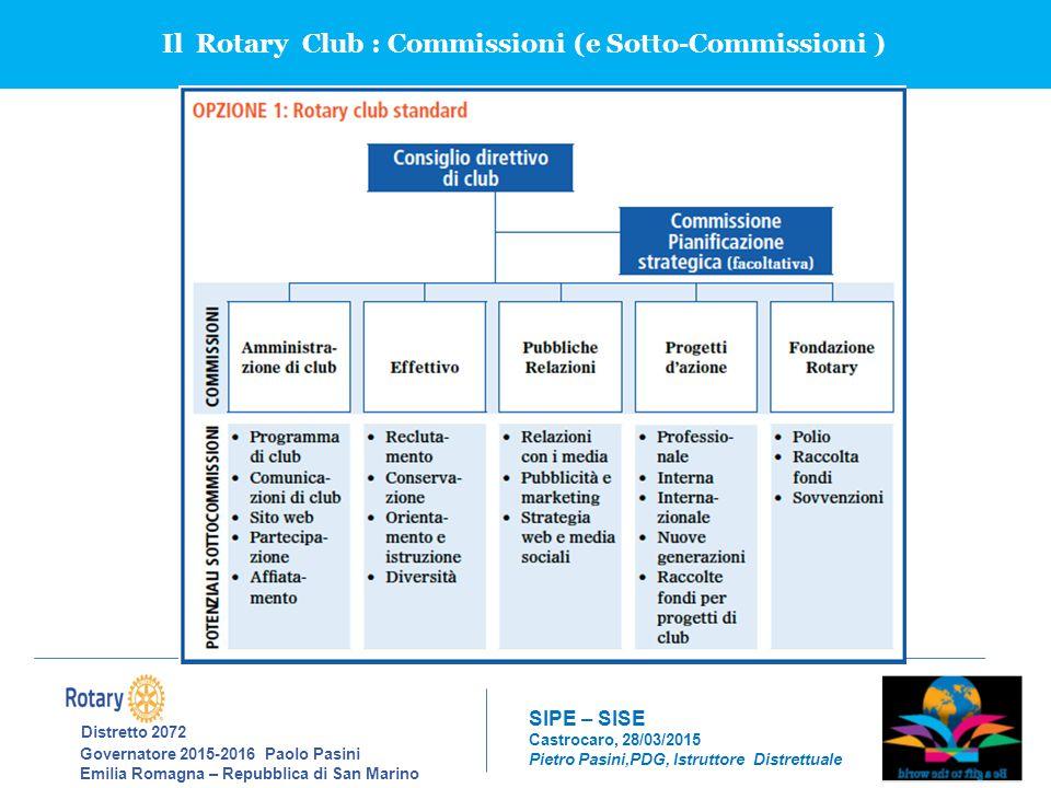 Il Rotary Club : Commissioni (e Sotto-Commissioni )