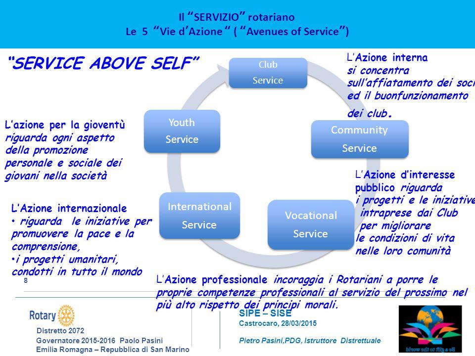 Il SERVIZIO rotariano Le 5 Vie d'Azione ( Avenues of Service )