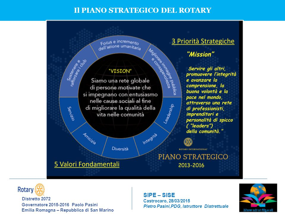 Il PIANO STRATEGICO DEL ROTARY