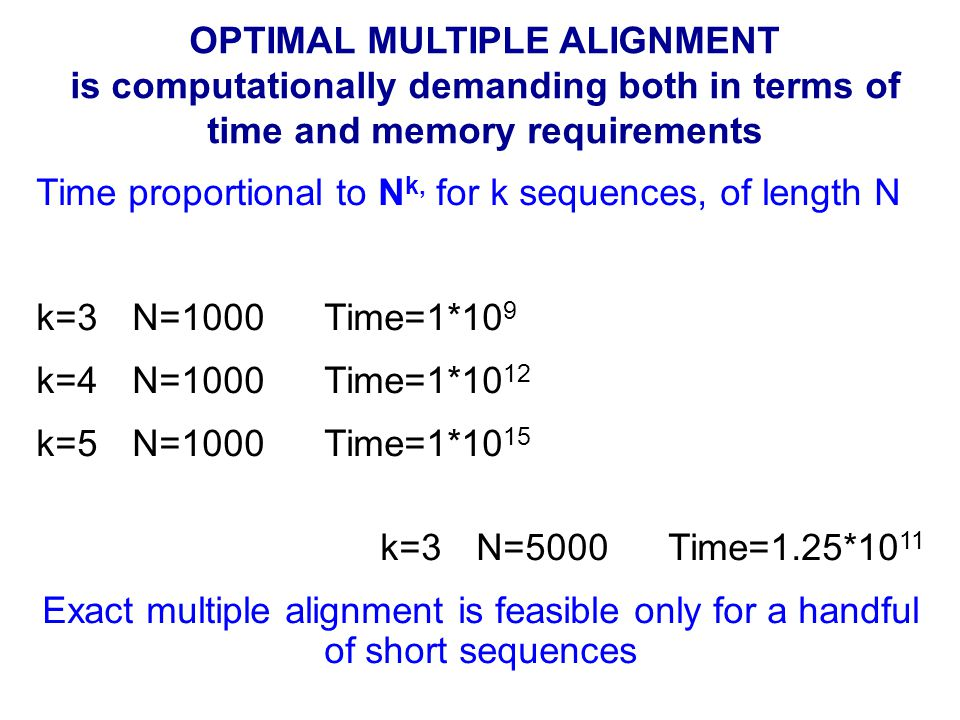 OPTIMAL MULTIPLE ALIGNMENT is computationally demanding both in terms of time and memory requirements