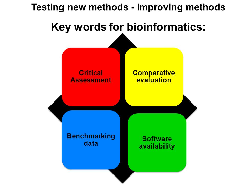 Testing new methods - Improving methods Key words for bioinformatics: