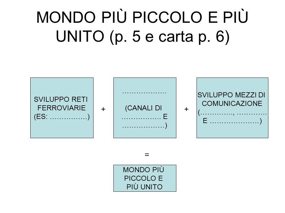 MONDO PIÙ PICCOLO E PIÙ UNITO (p. 5 e carta p. 6)
