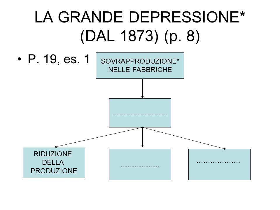 LA GRANDE DEPRESSIONE* (DAL 1873) (p. 8)