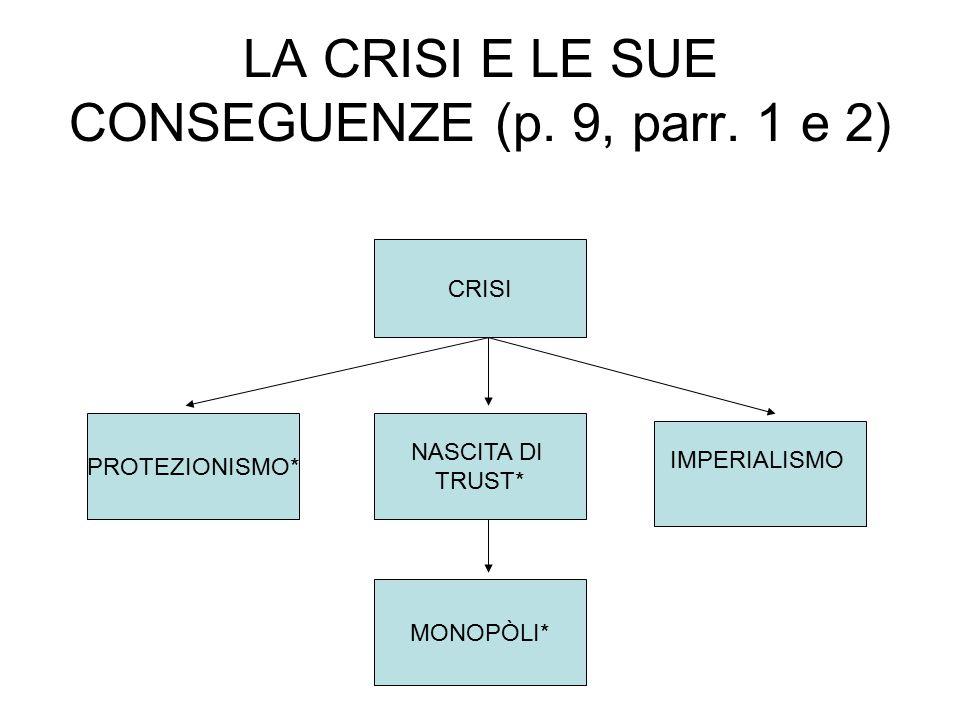 LA CRISI E LE SUE CONSEGUENZE (p. 9, parr. 1 e 2)
