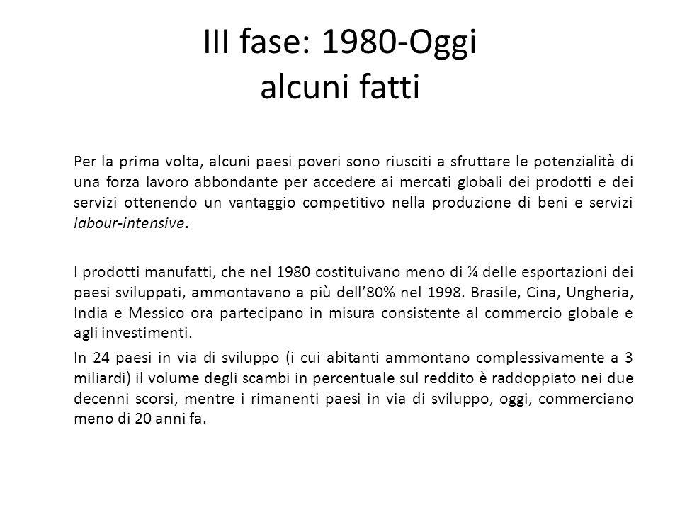 III fase: 1980-Oggi alcuni fatti