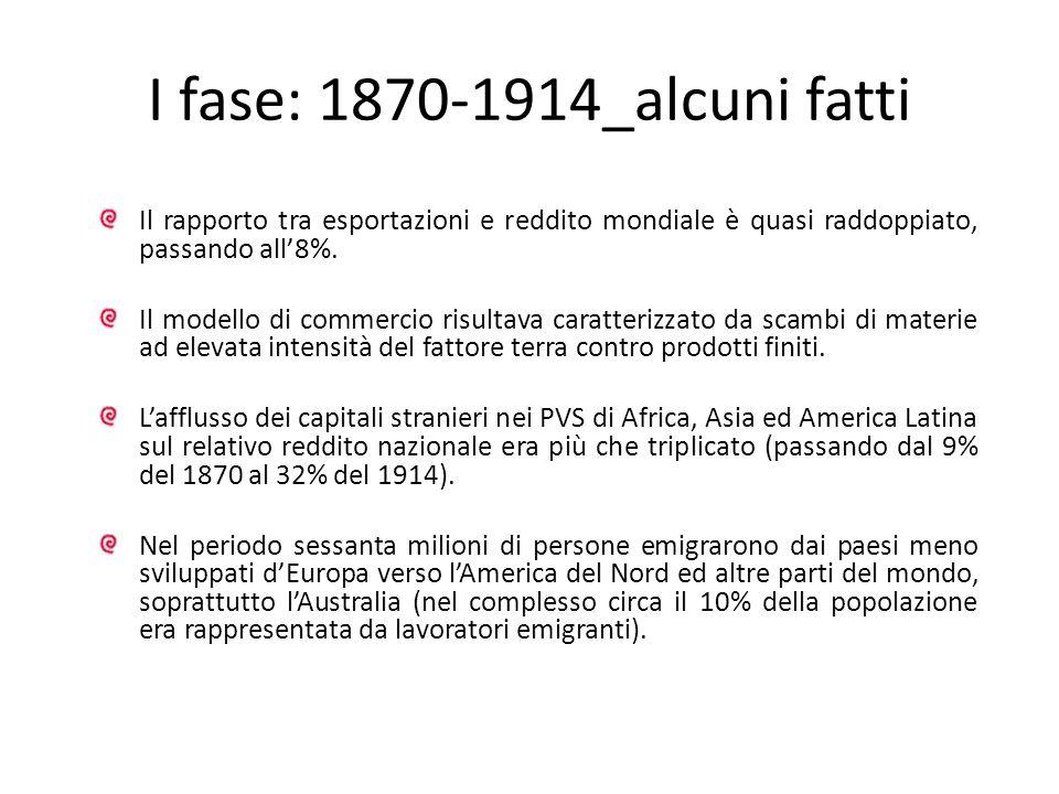 I fase: 1870-1914_alcuni fatti Il rapporto tra esportazioni e reddito mondiale è quasi raddoppiato, passando all'8%.