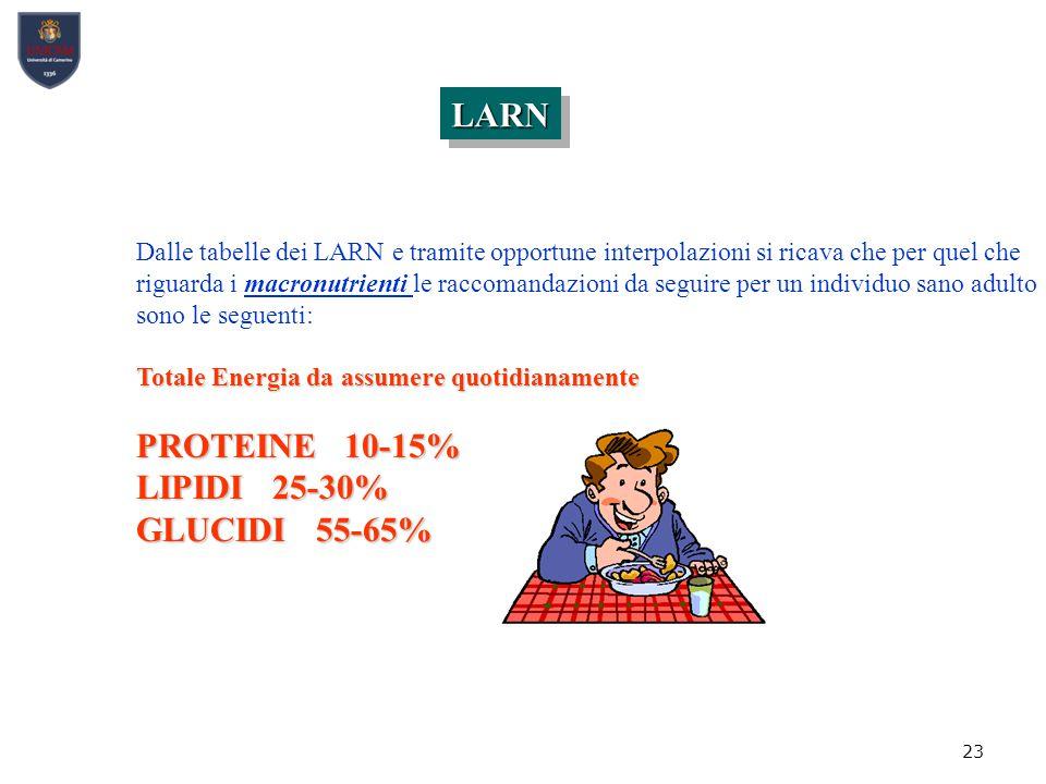 LARN PROTEINE 10-15% LIPIDI 25-30% GLUCIDI 55-65%