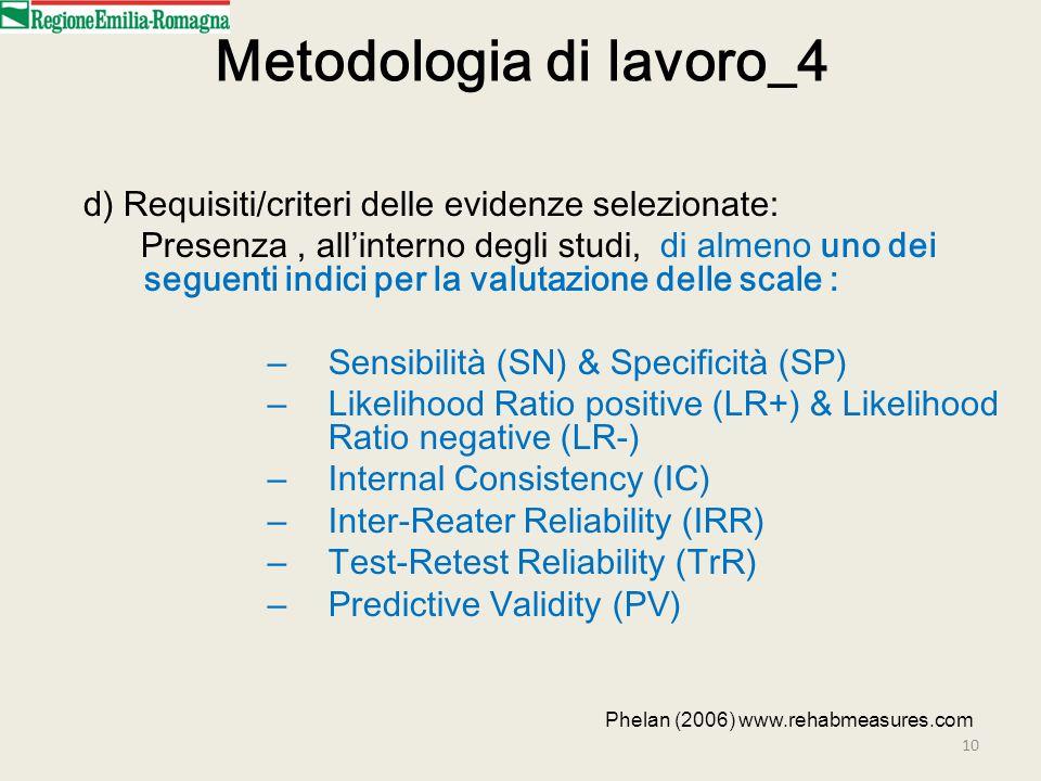 Metodologia di lavoro_4