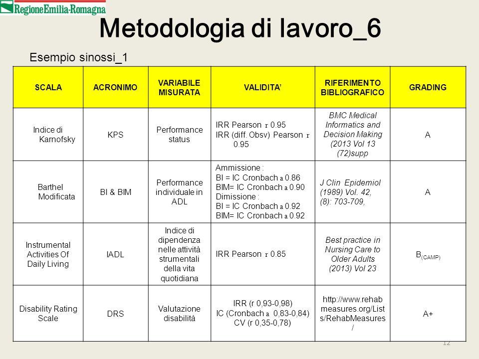 Metodologia di lavoro_6