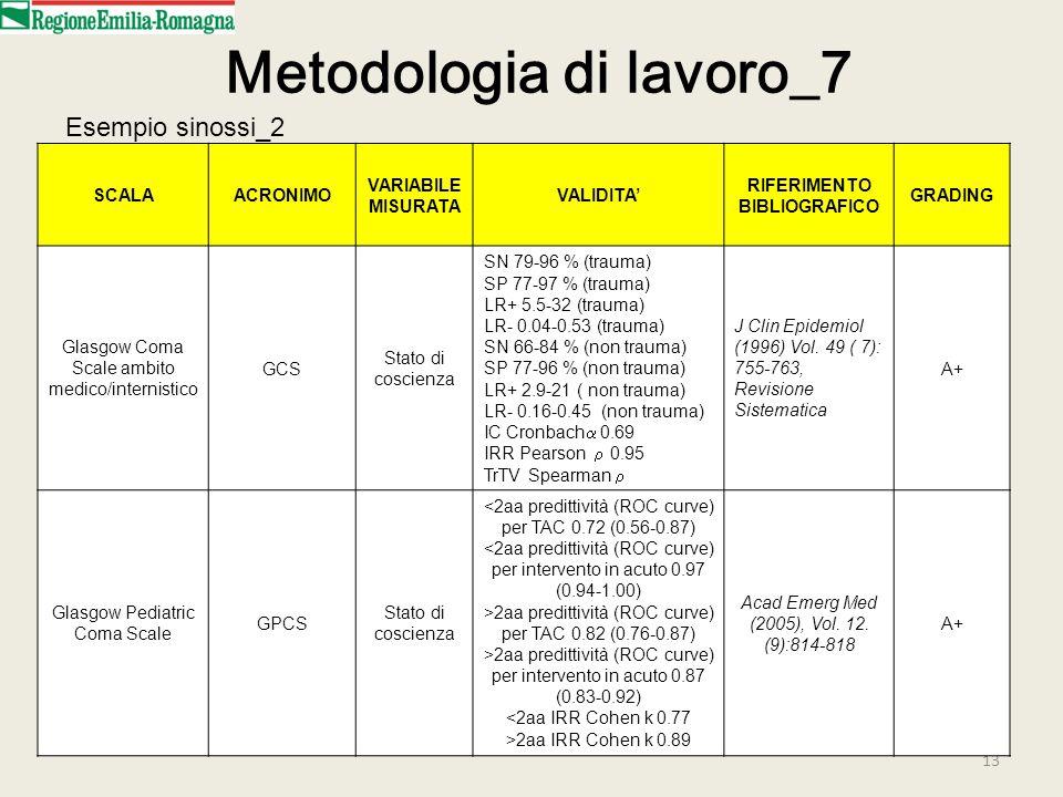 Metodologia di lavoro_7