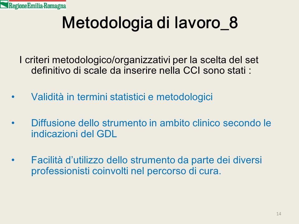 Metodologia di lavoro_8