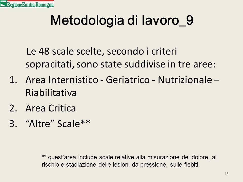 Metodologia di lavoro_9