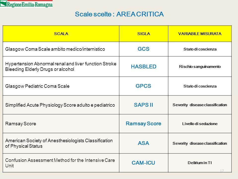 Rischio sanguinamento Severity disease classification