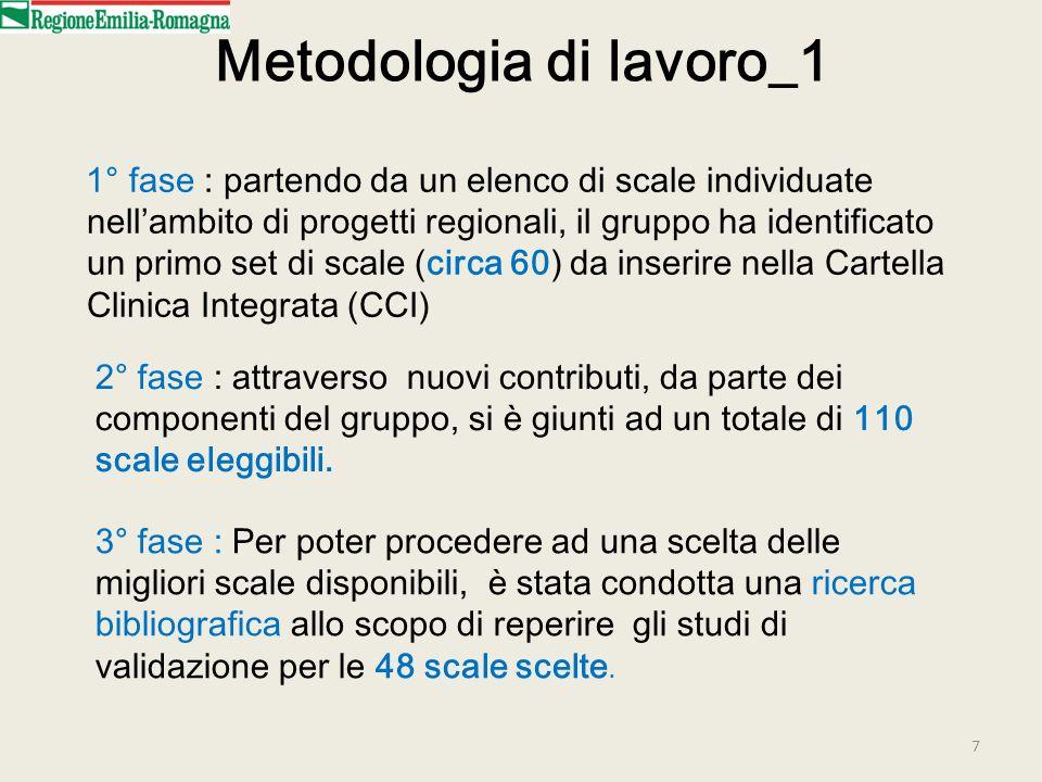 Metodologia di lavoro_1