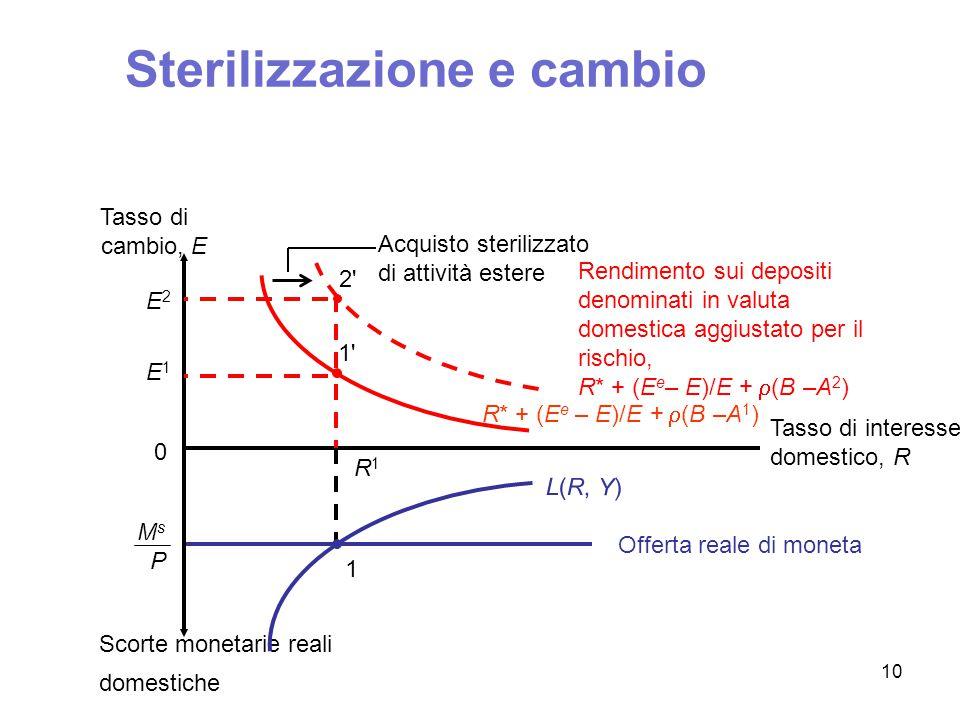 Sterilizzazione e cambio
