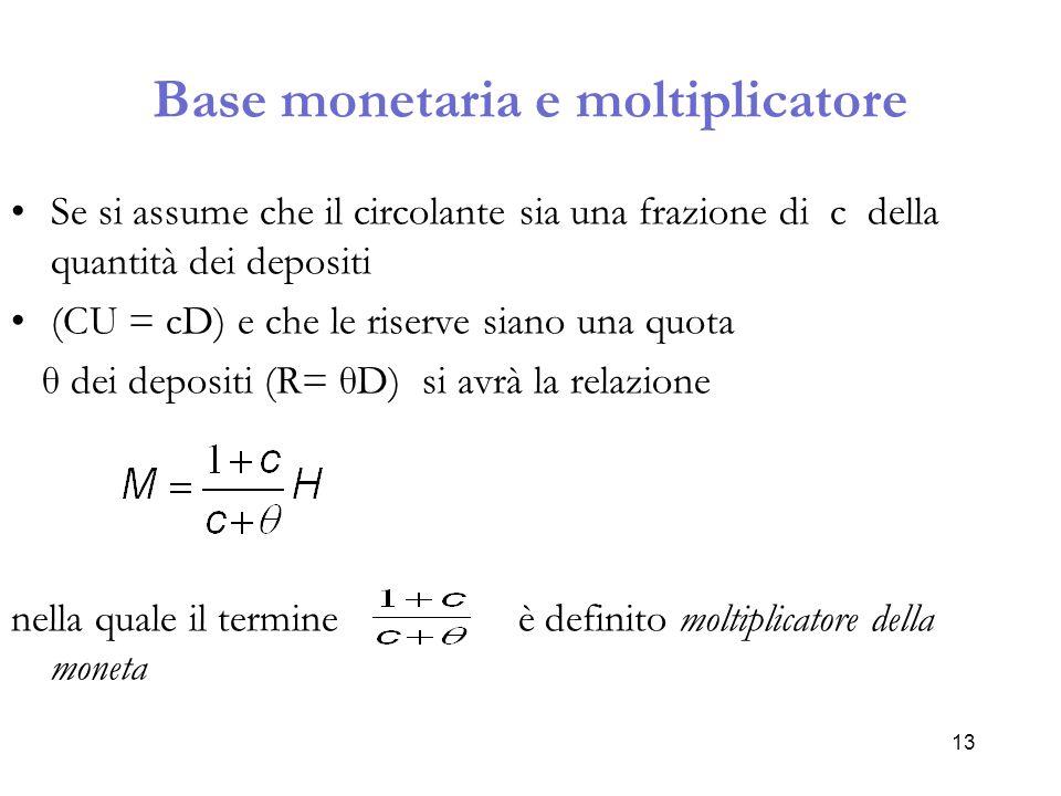 Base monetaria e moltiplicatore