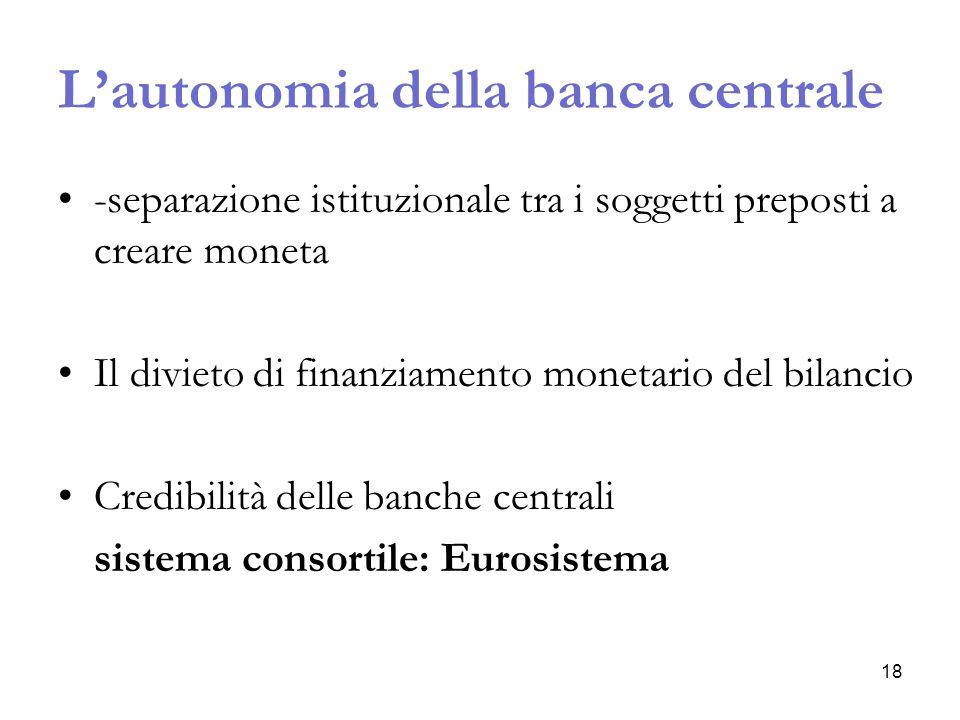 L'autonomia della banca centrale