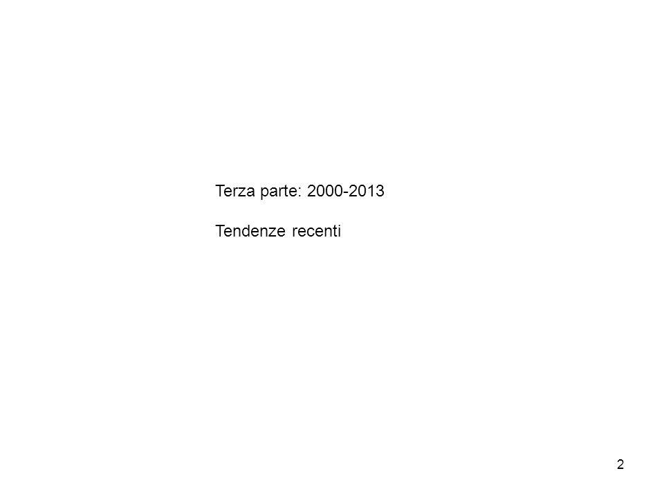 Terza parte: 2000-2013 Tendenze recenti