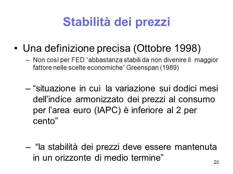 Stabilità dei prezzi Una definizione precisa (Ottobre 1998)