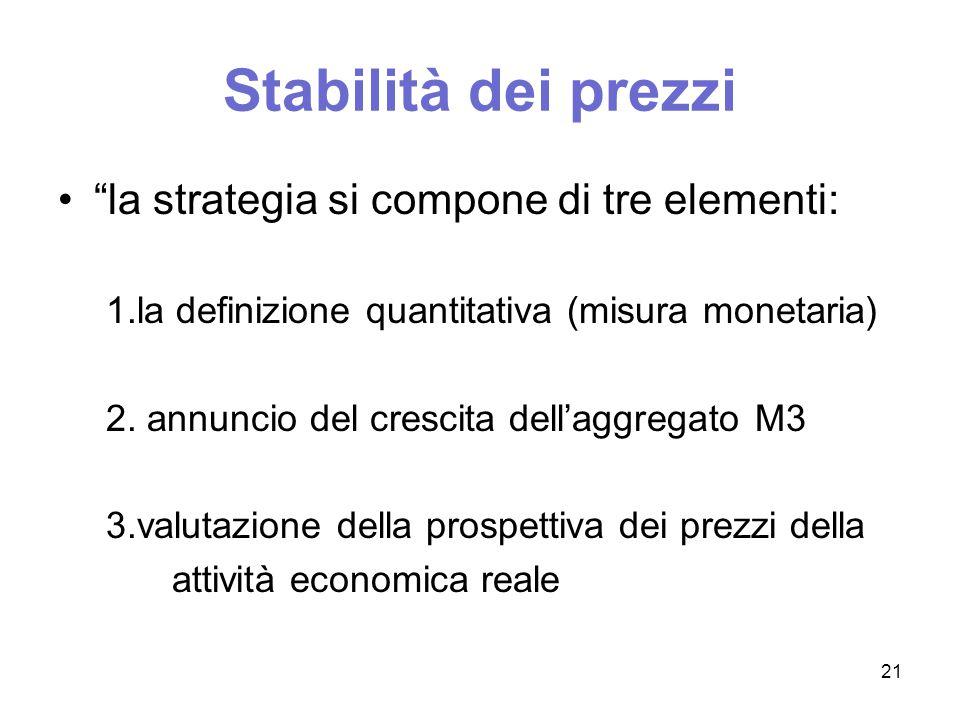 Stabilità dei prezzi la strategia si compone di tre elementi:
