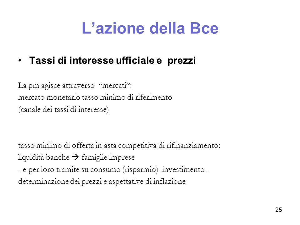 L'azione della Bce Tassi di interesse ufficiale e prezzi