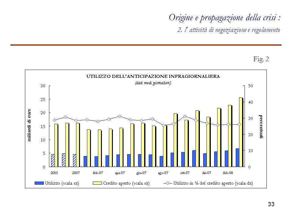 Origine e propagazione della crisi : 2