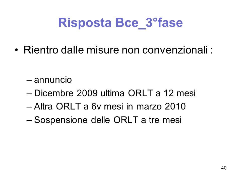 Risposta Bce_3°fase Rientro dalle misure non convenzionali : annuncio