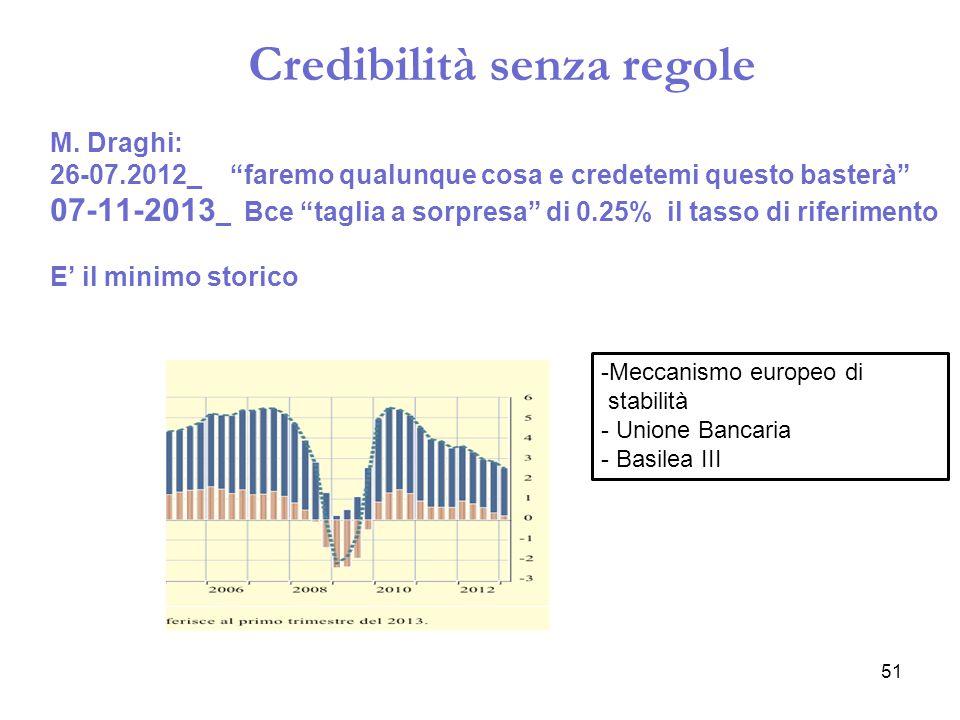 Credibilità senza regole M. Draghi: 26-07