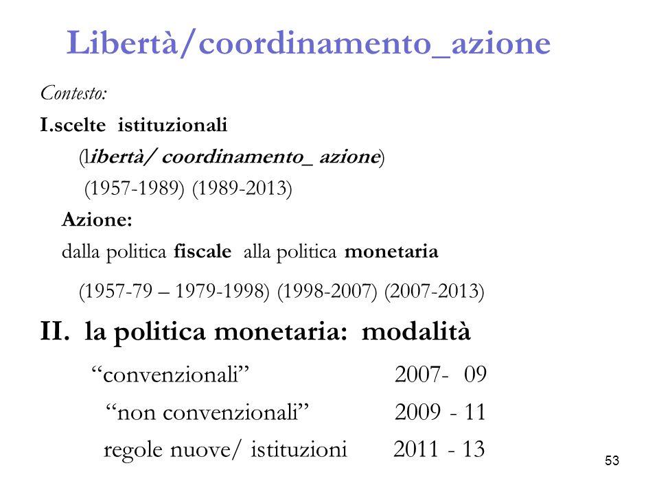 Libertà/coordinamento_azione